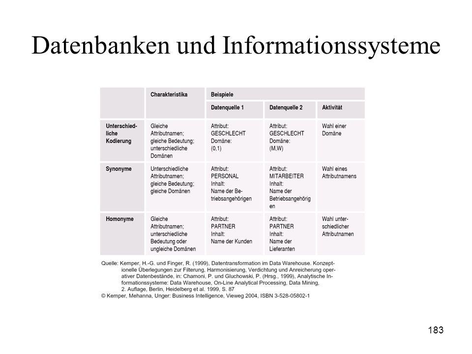 Datenbanken und Informationssysteme