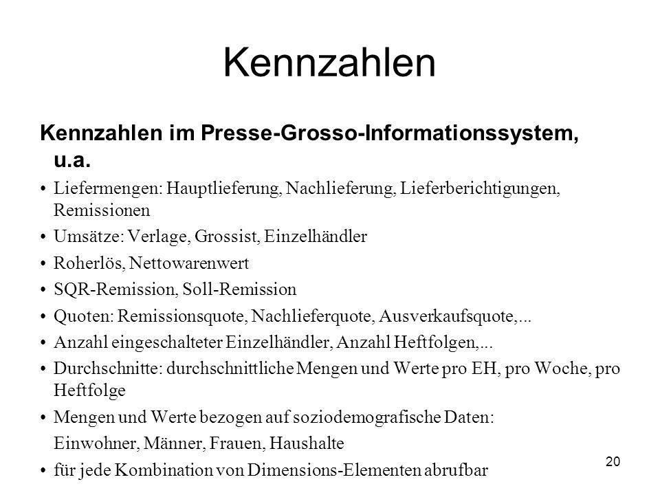 Kennzahlen Kennzahlen im Presse-Grosso-Informationssystem, u.a.