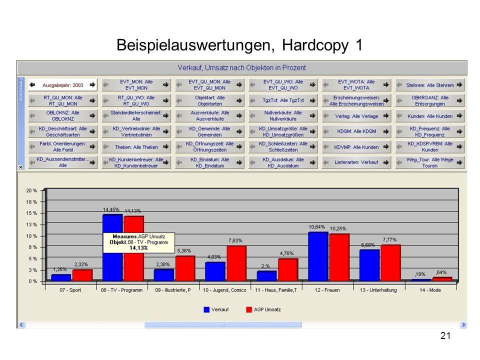 Beispielauswertungen, Hardcopy 1