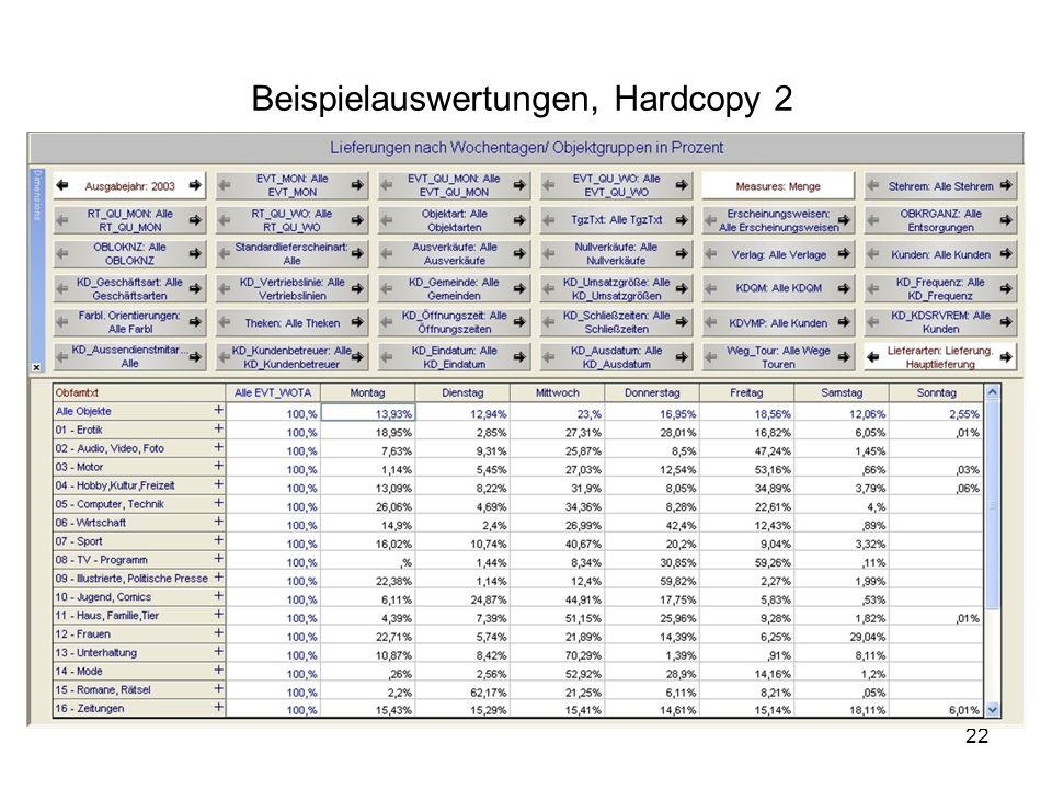 Beispielauswertungen, Hardcopy 2