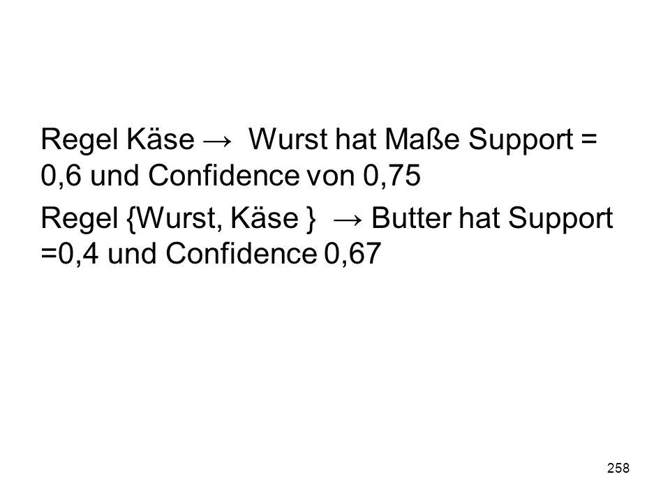 Regel Käse → Wurst hat Maße Support = 0,6 und Confidence von 0,75