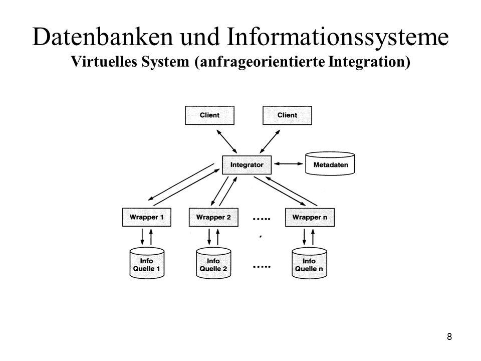 Datenbanken und Informationssysteme Virtuelles System (anfrageorientierte Integration)