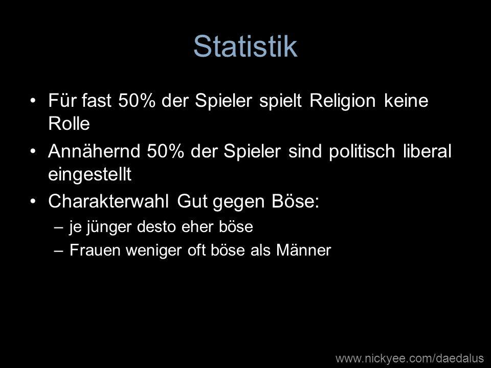 Statistik Für fast 50% der Spieler spielt Religion keine Rolle