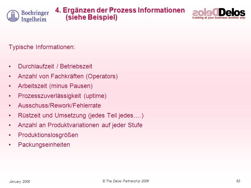 4. Ergänzen der Prozess Informationen (siehe Beispiel)