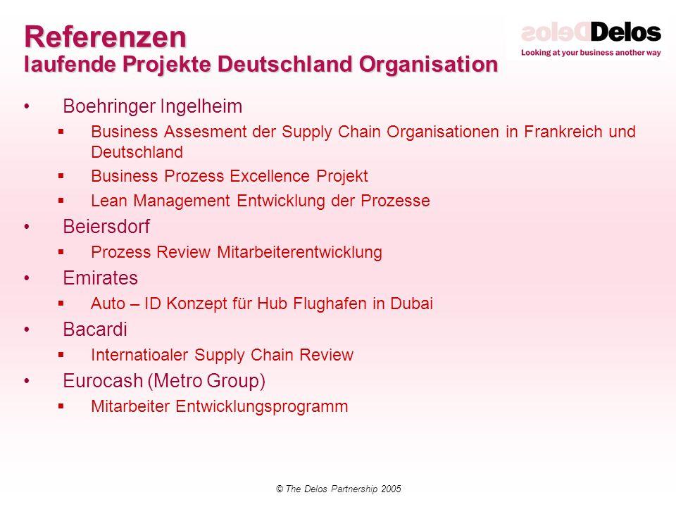 Referenzen laufende Projekte Deutschland Organisation