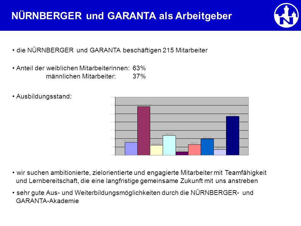 NÜRNBERGER und GARANTA als Arbeitgeber