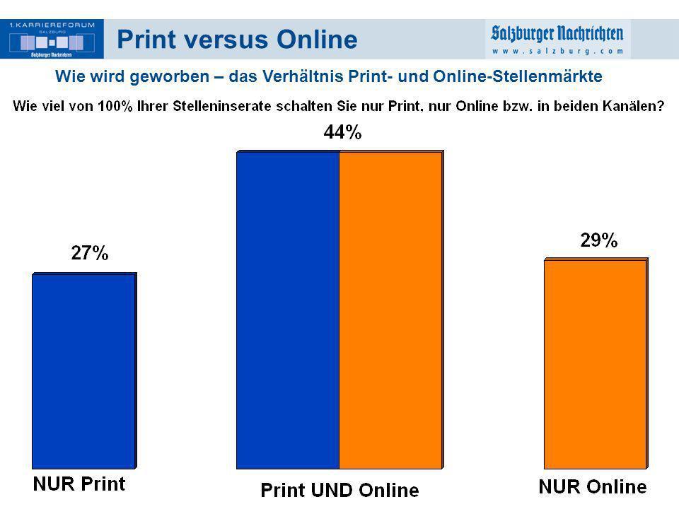 Wie wird geworben – das Verhältnis Print- und Online-Stellenmärkte