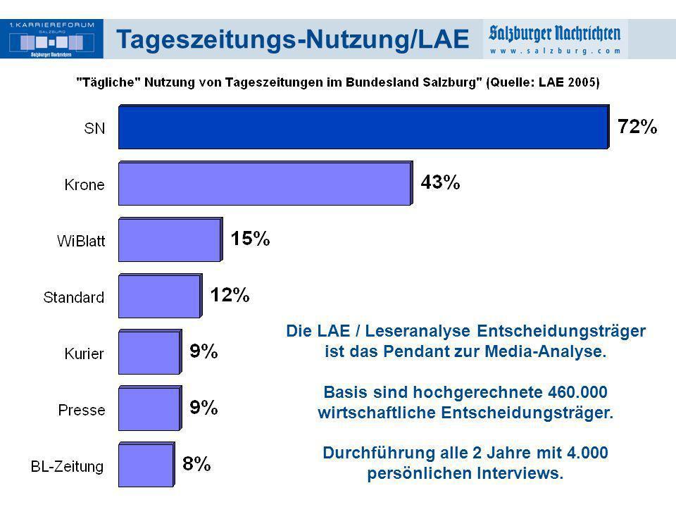 Tageszeitungs-Nutzung/LAE