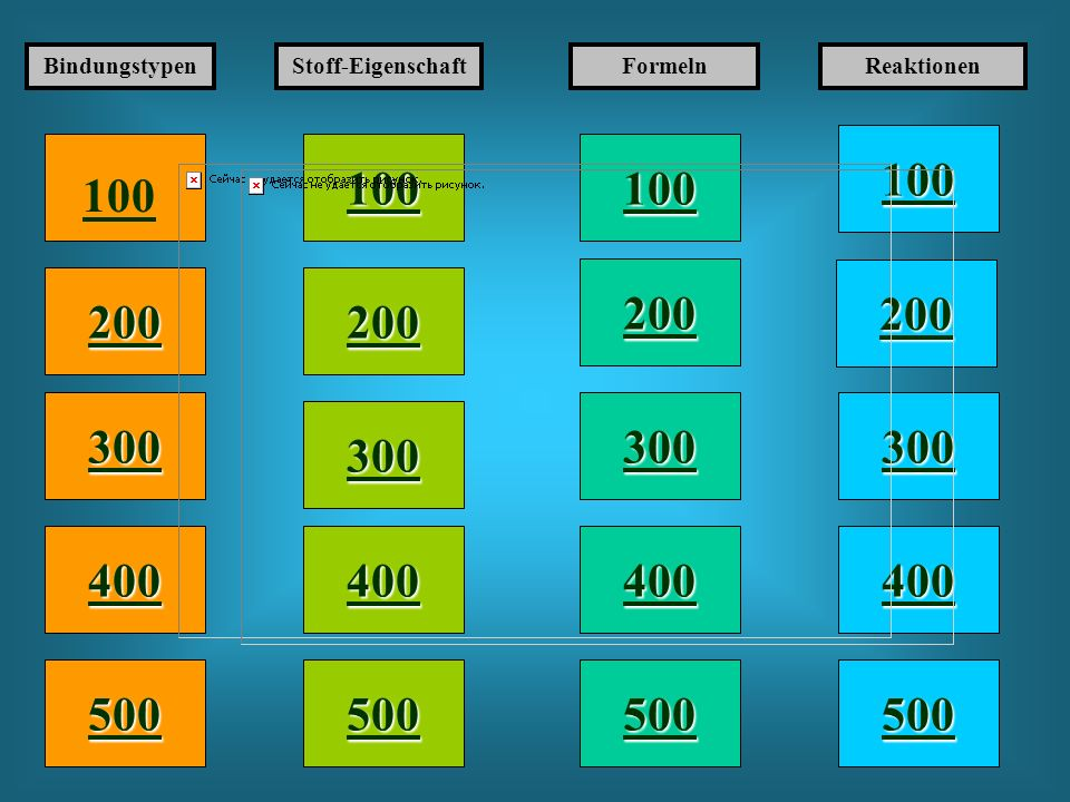 Bindungstypen Stoff-Eigenschaft. Formeln. Reaktionen. 100. 100. 100. 100. 200. 200. 200. 200.