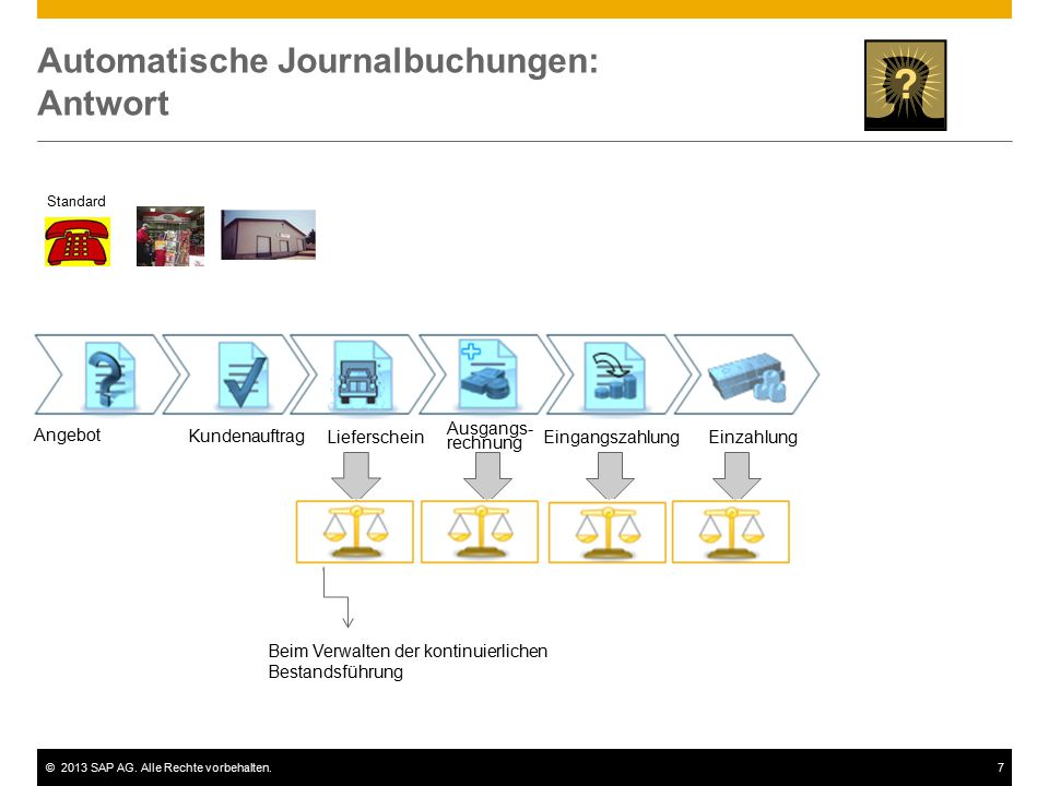 Automatische Journalbuchungen: Antwort