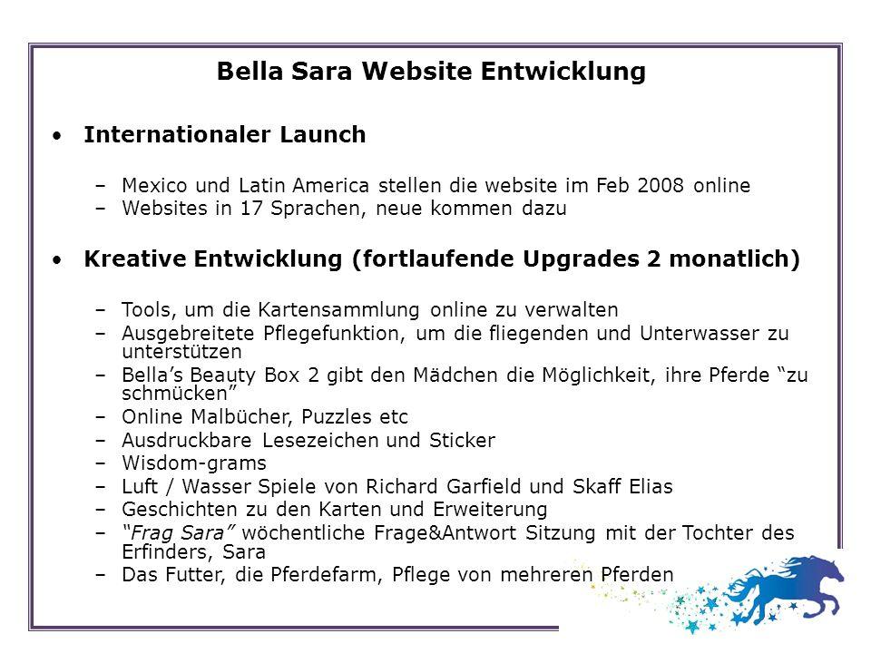 Bella Sara Website Entwicklung