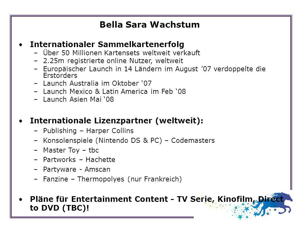 Bella Sara Wachstum Internationaler Sammelkartenerfolg