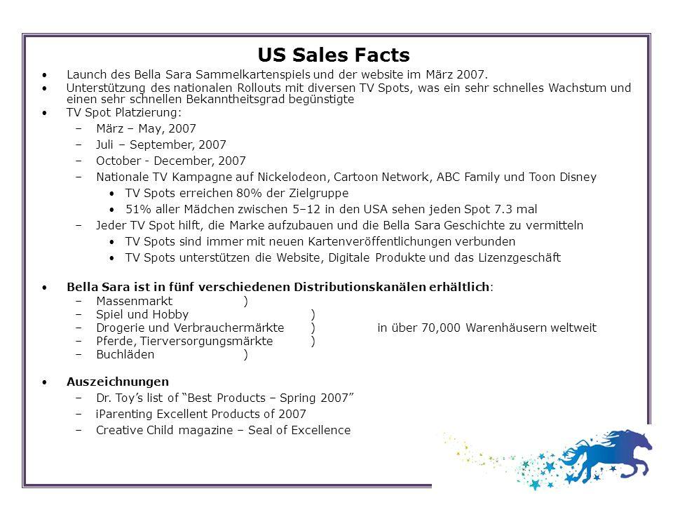 US Sales Facts Launch des Bella Sara Sammelkartenspiels und der website im März 2007.