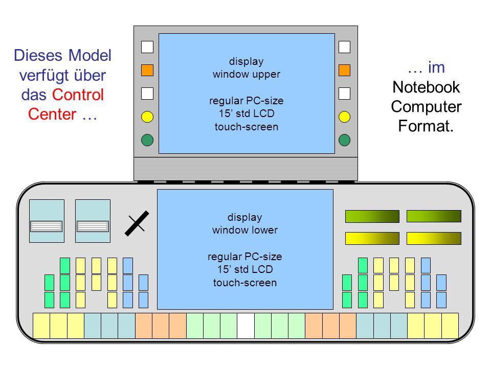Dieses Model verfügt über das Control Center …