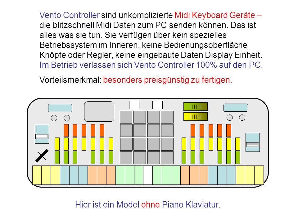Hier ist ein Model ohne Piano Klaviatur.