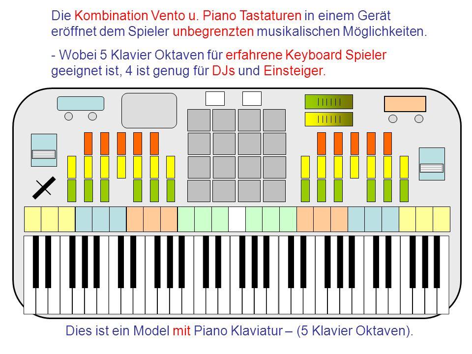 Dies ist ein Model mit Piano Klaviatur – (5 Klavier Oktaven).