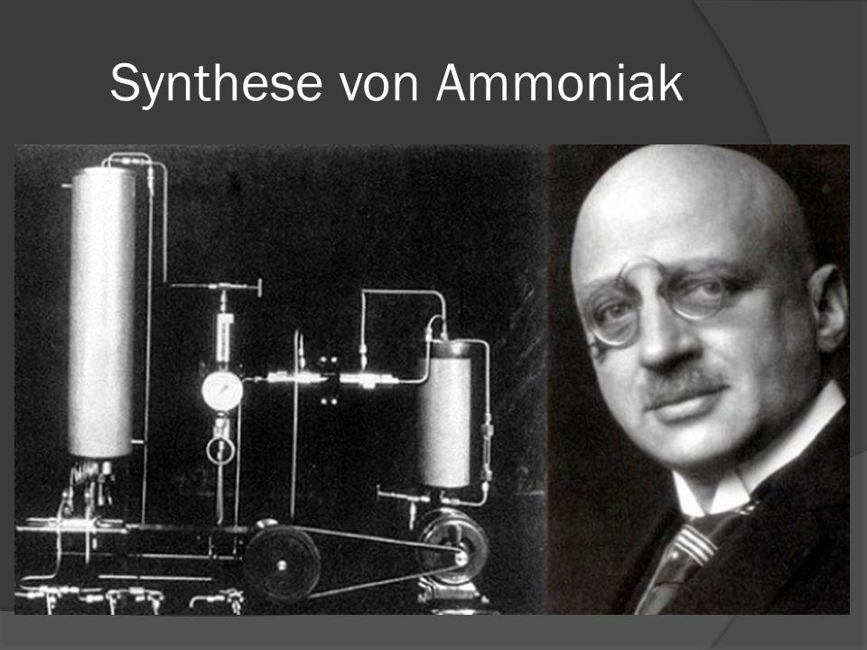 Synthese von Ammoniak