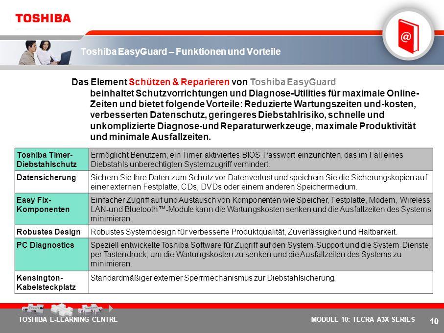 Toshiba EasyGuard – Funktionen und Vorteile