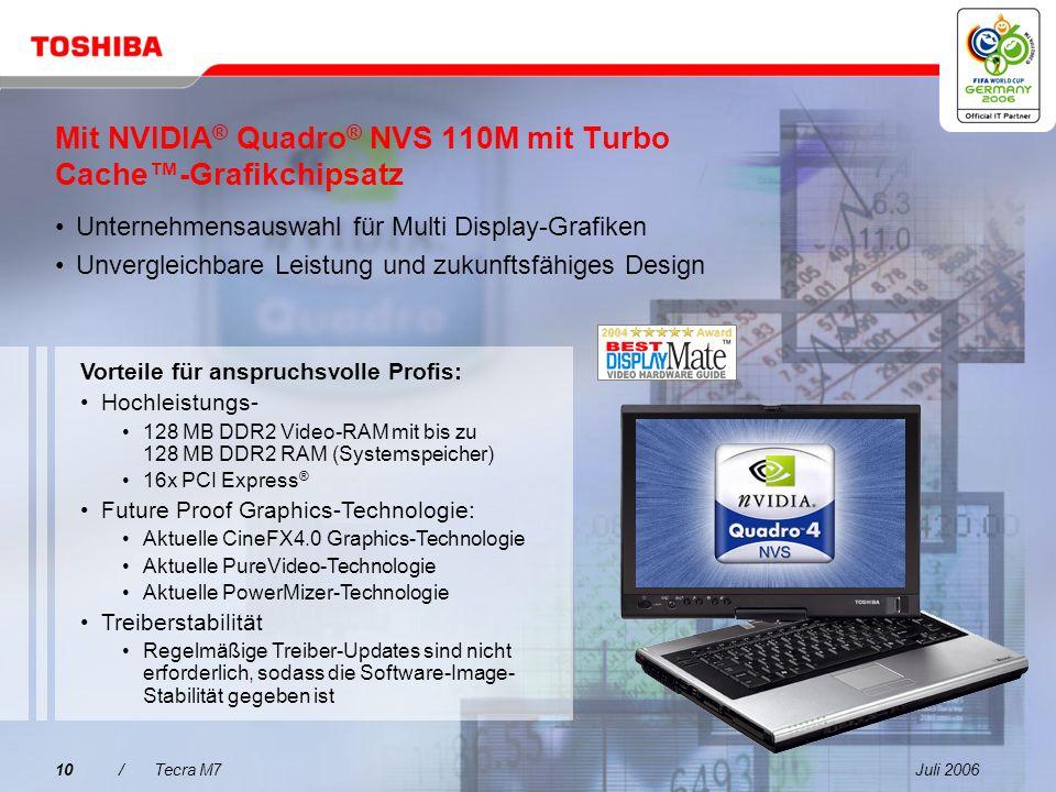 Mit NVIDIA® Quadro® NVS 110M mit Turbo Cache™-Grafikchipsatz