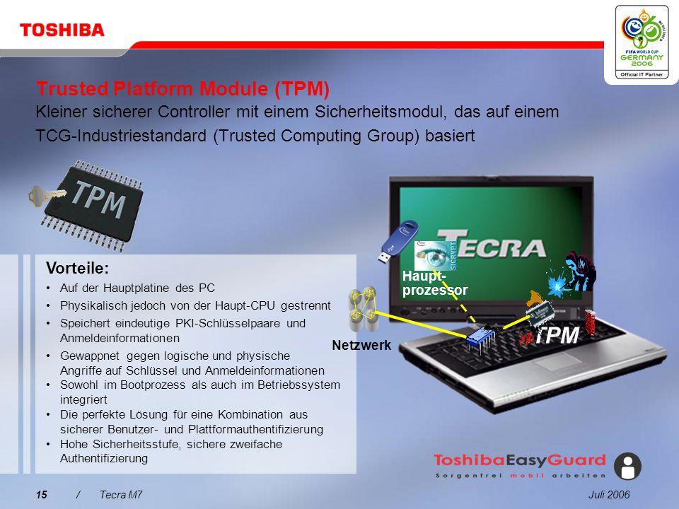 Trusted Platform Module (TPM) Kleiner sicherer Controller mit einem Sicherheitsmodul, das auf einem TCG-Industriestandard (Trusted Computing Group) basiert