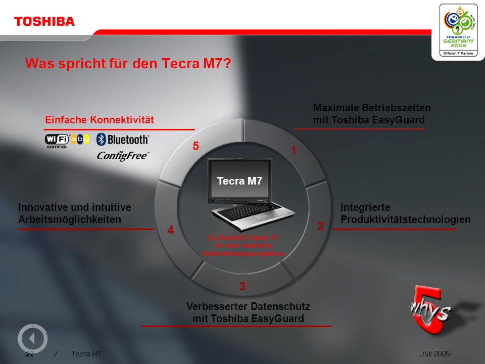 Was spricht für den Tecra M7