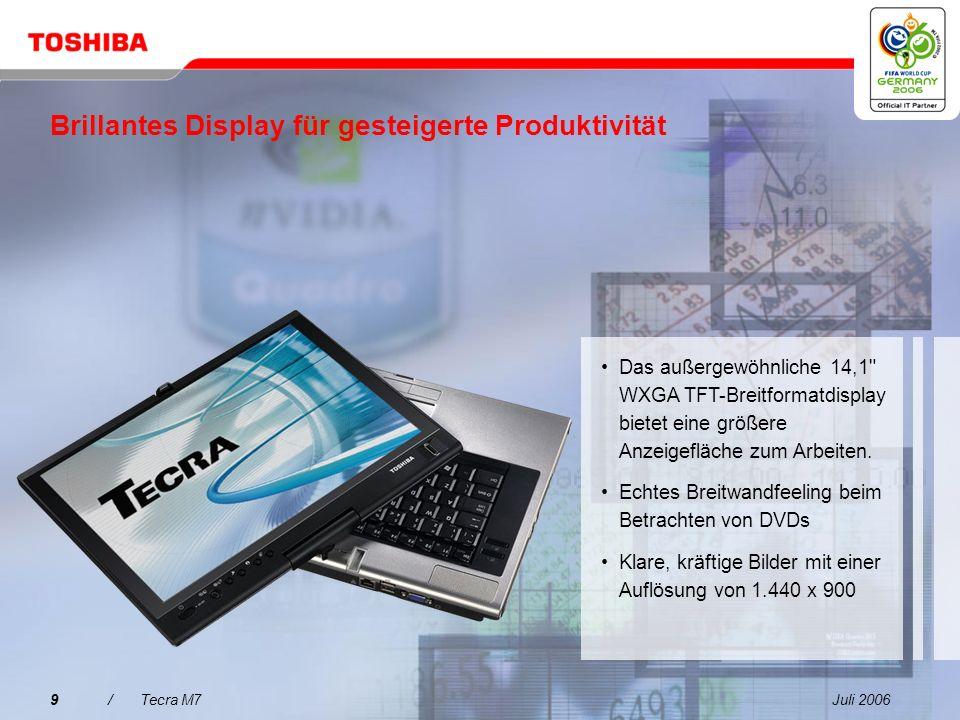 Brillantes Display für gesteigerte Produktivität