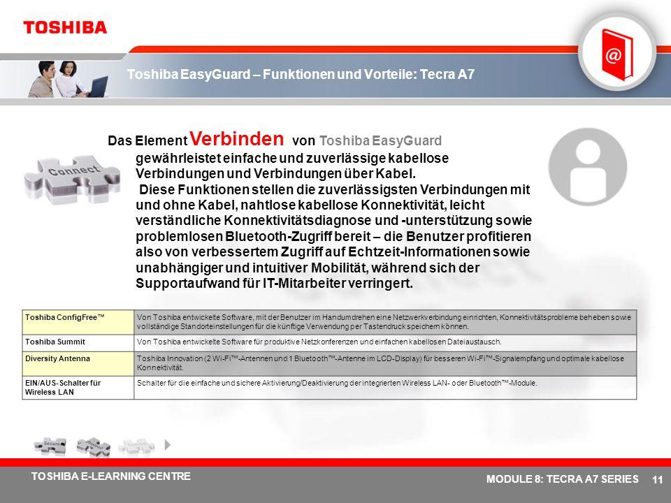 Toshiba EasyGuard – Funktionen und Vorteile: Tecra A7