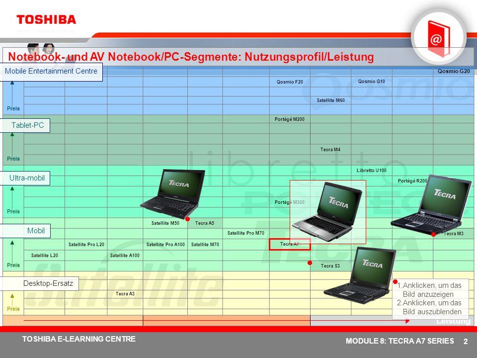 Notebook- und AV Notebook/PC-Segmente: Nutzungsprofil/Leistung