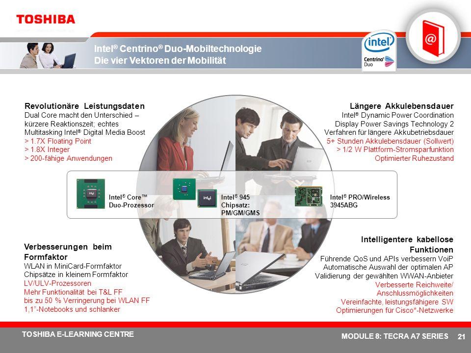 Intel® Centrino® Duo-Mobiltechnologie Die vier Vektoren der Mobilität