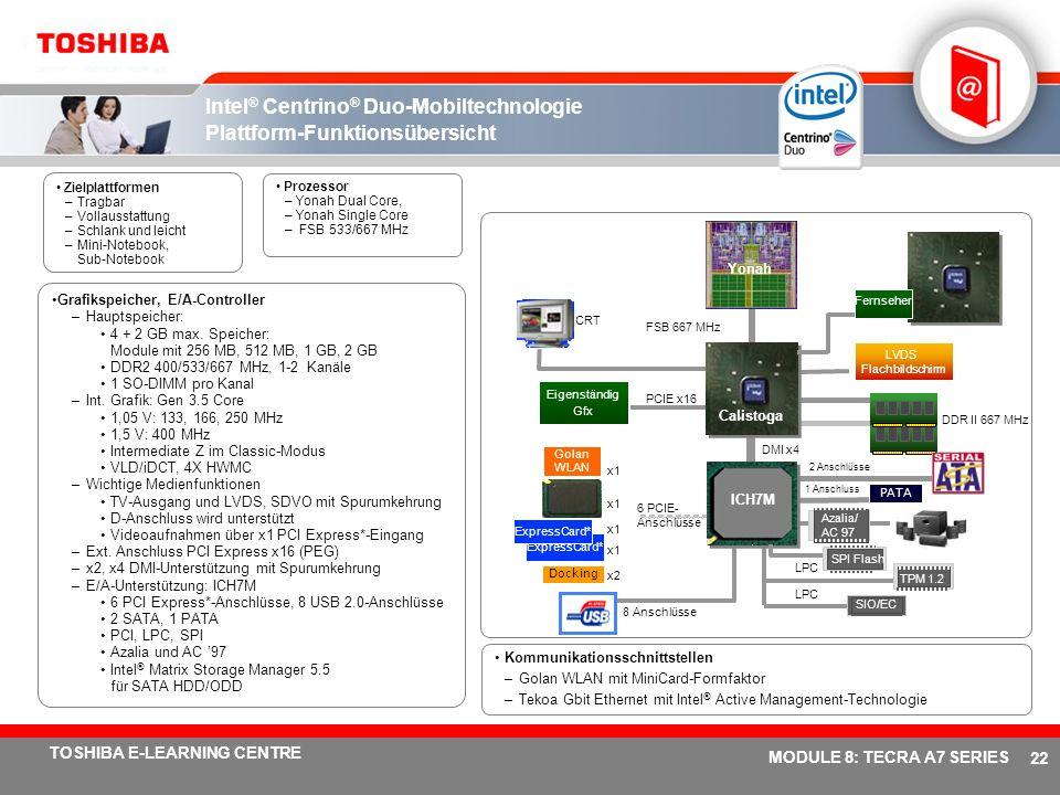 Intel® Centrino® Duo-Mobiltechnologie Plattform-Funktionsübersicht