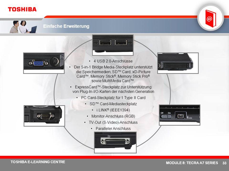 Einfache Erweiterung 4 USB 2.0-Anschlüsse