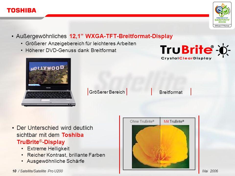 Außergewöhnliches 12,1 WXGA-TFT-Breitformat-Display