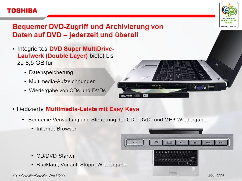 Bequemer DVD-Zugriff und Archivierung von Daten auf DVD – jederzeit und überall