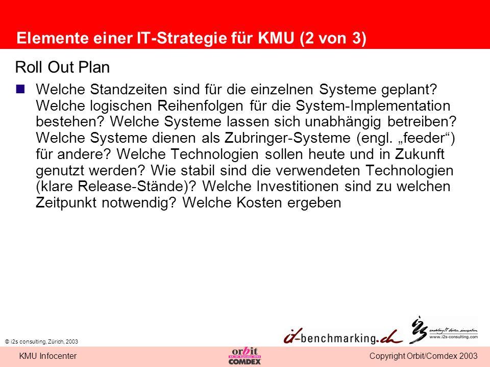 Elemente einer IT-Strategie für KMU (2 von 3)