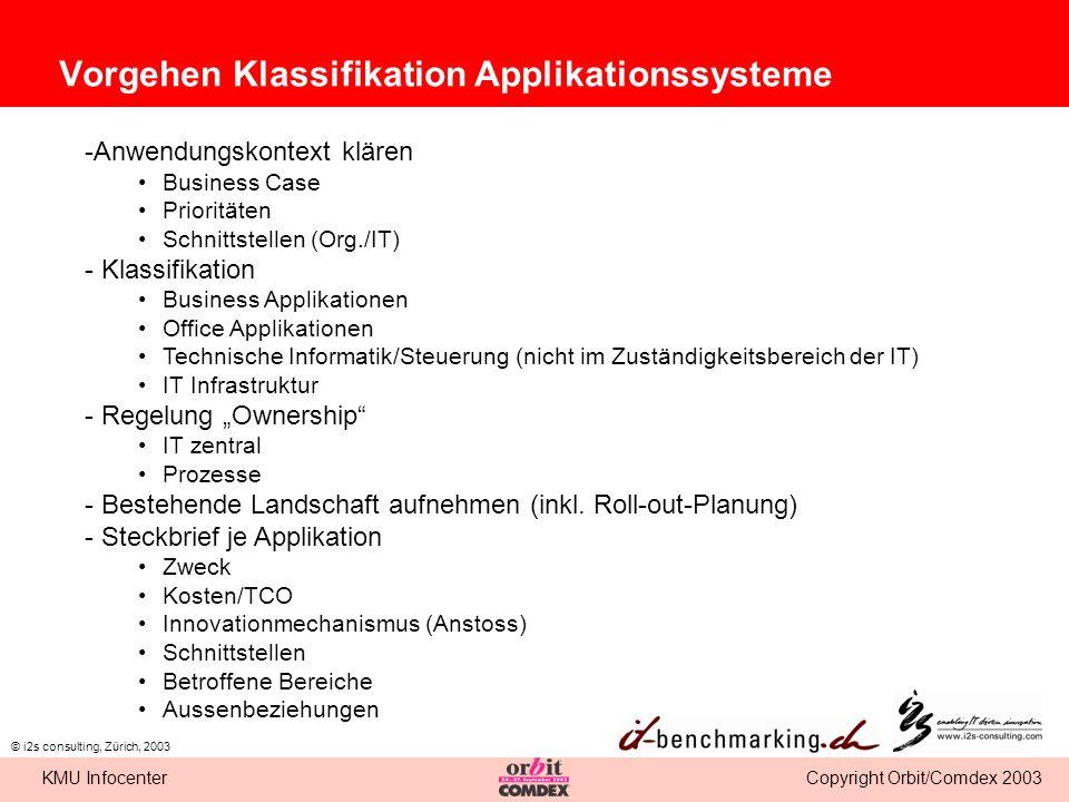 Vorgehen Klassifikation Applikationssysteme