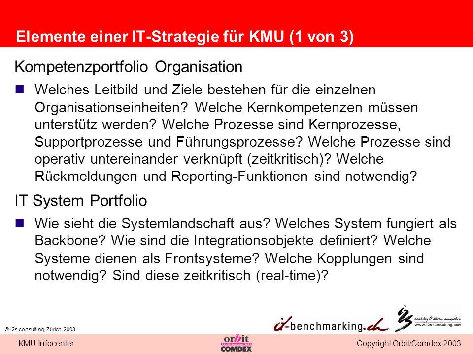 Elemente einer IT-Strategie für KMU (1 von 3)