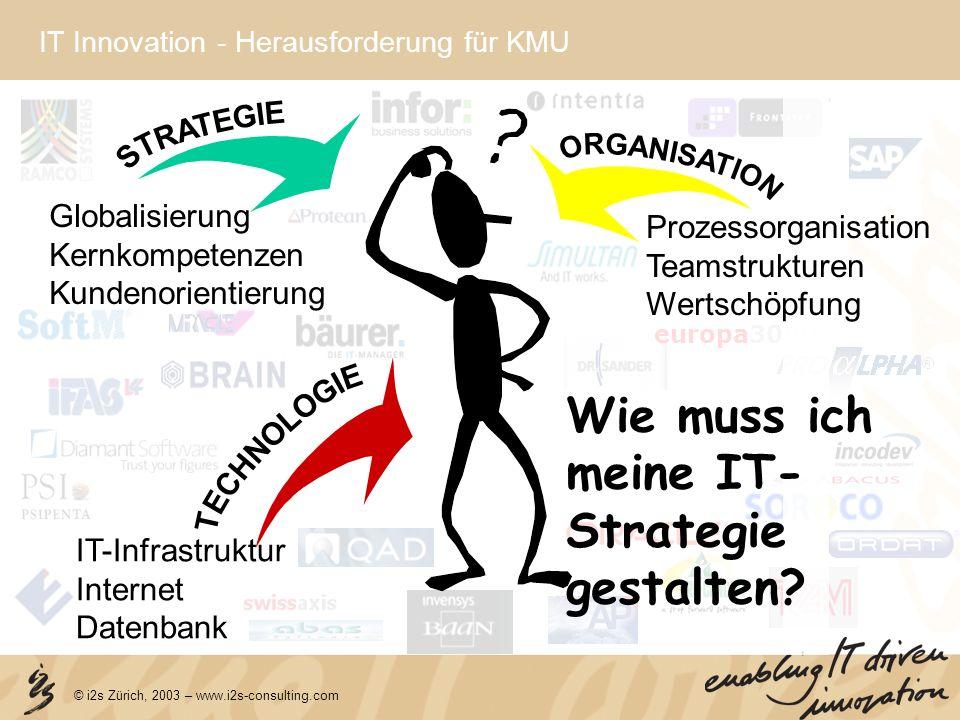 IT Innovation - Herausforderung für KMU
