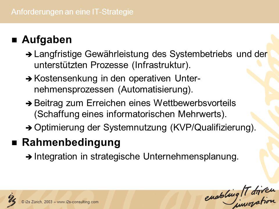 Anforderungen an eine IT-Strategie