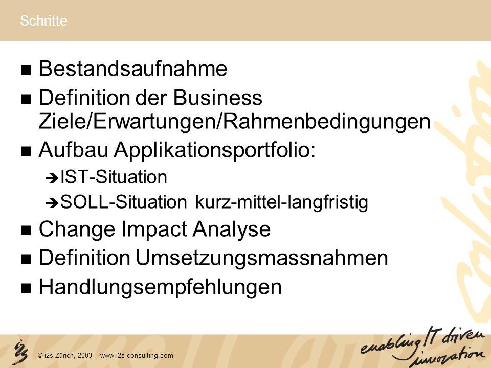 Definition der Business Ziele/Erwartungen/Rahmenbedingungen