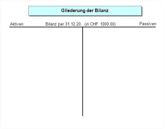 Gliederung der BilanzAktiven. Bilanz per 31.12.20.. (in CHF 1000.00) Passiven.
