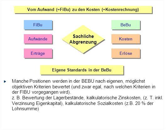 ..und eigene Standards in der BEBU.