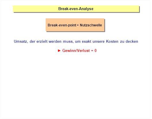 Break-even-Analyse Break-even-point = Nutzschwelle. Umsatz, der erzielt werden muss, um exakt unsere Kosten zu decken.