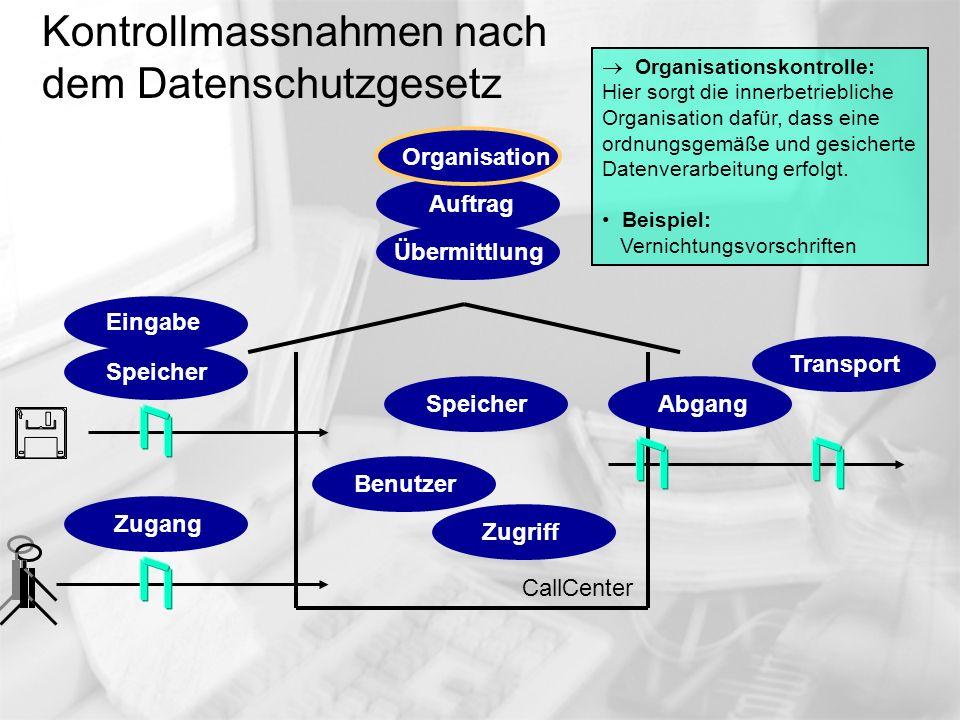 Organisation Auftrag Übermittlung Eingabe Transport Speicher Speicher