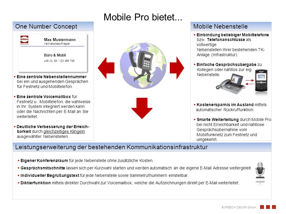 Mobile Pro bietet... One Number Concept Mobile Nebenstelle