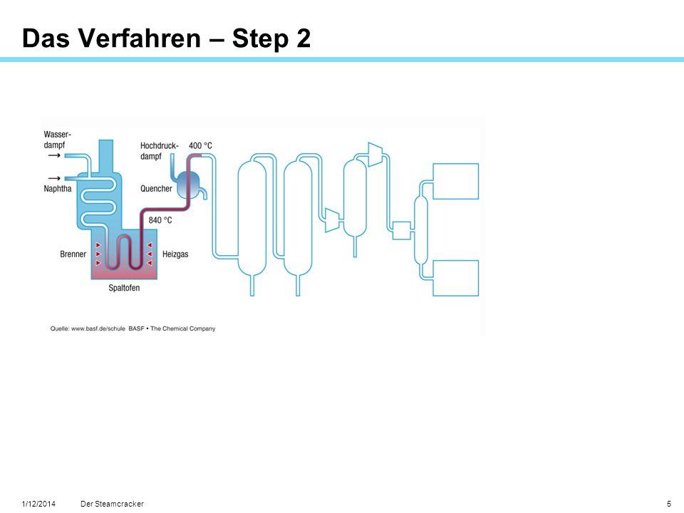 Das Verfahren – Step 2 Der Steamcracker 3/27/2017