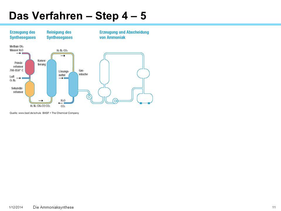 Das Verfahren – Step 4 – 5 INTERN - Ausdrucksstark präsentieren