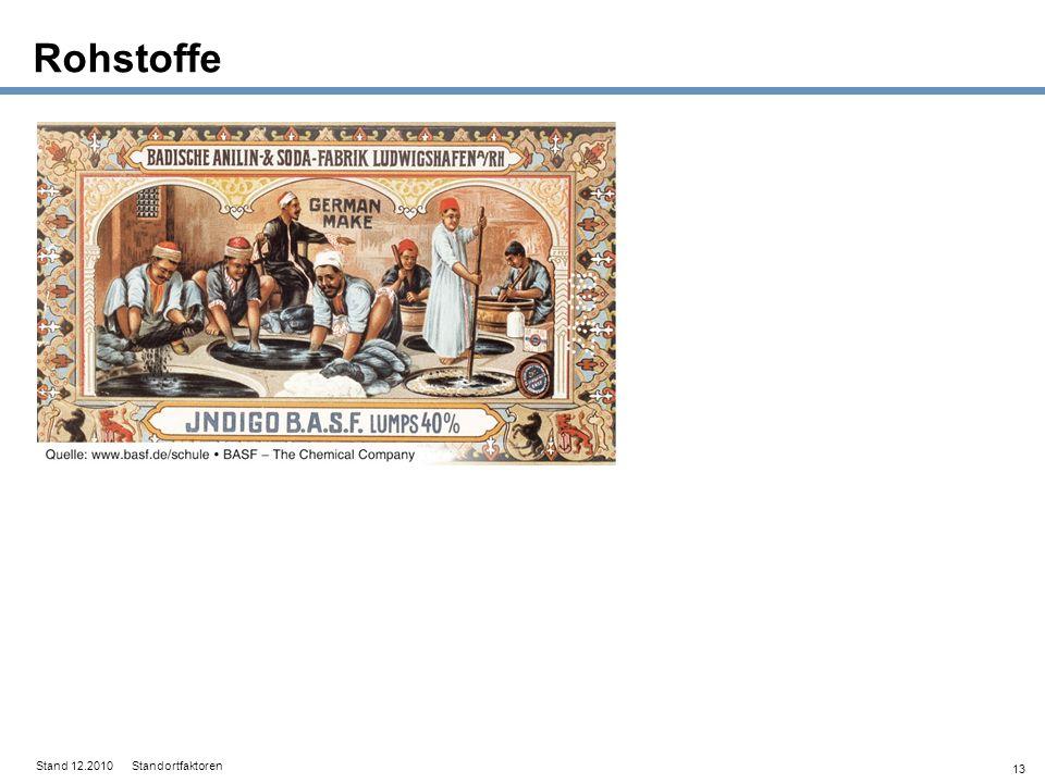 Rohstoffe Stand 12.2010 Standortfaktoren 13