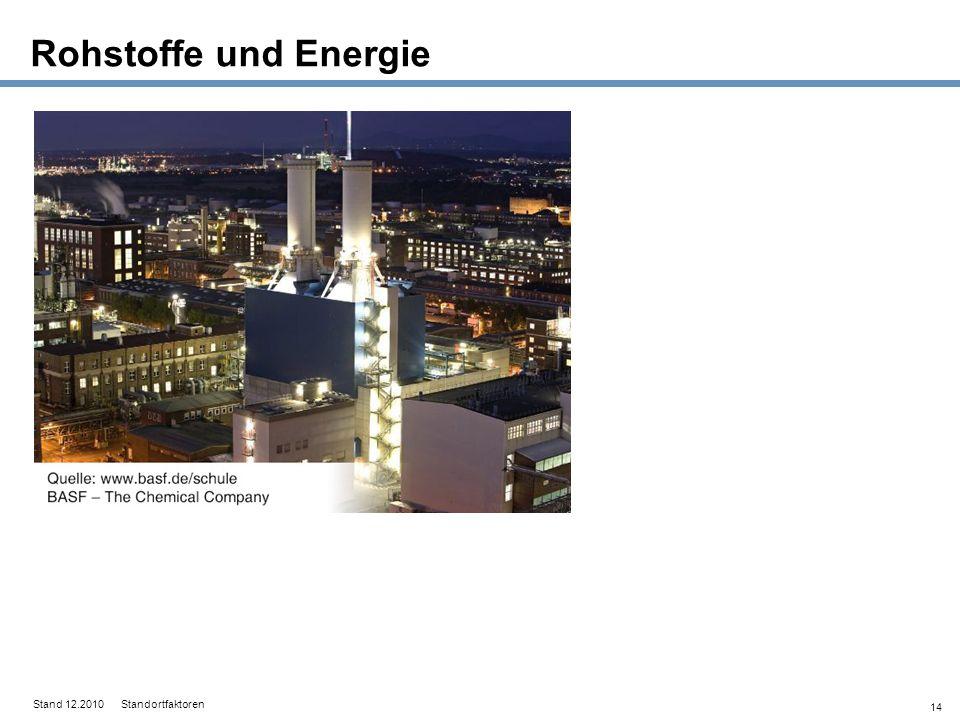 Rohstoffe und Energie Stand 12.2010 Standortfaktoren