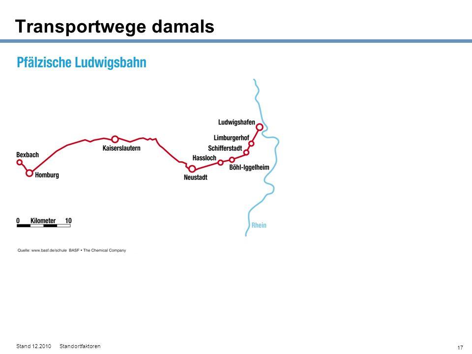 Transportwege damals Stand 12.2010 Standortfaktoren