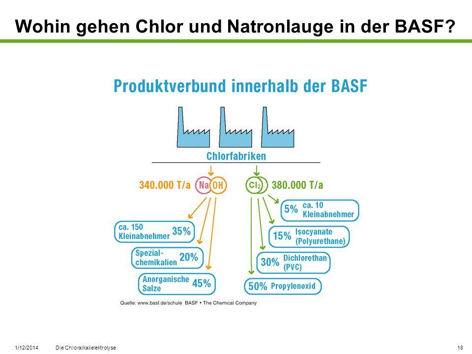 Wohin gehen Chlor und Natronlauge in der BASF